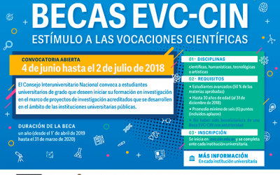 flyer_becas_web_noticia